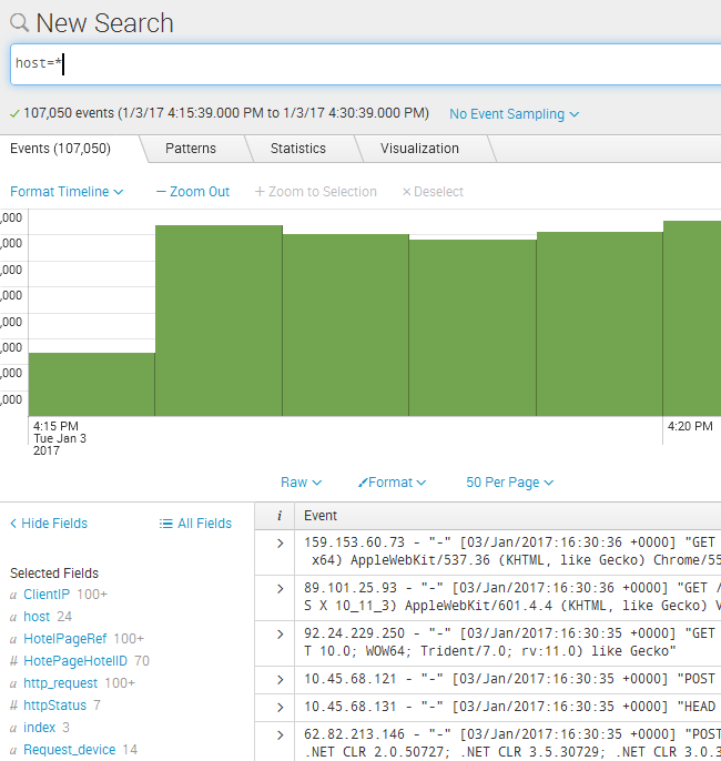 Splunk-search